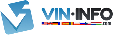 vin-info top 3 best vin decoders